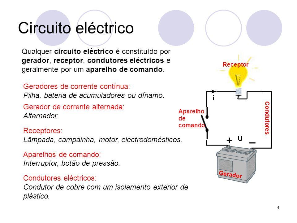 4 Circuito eléctrico Qualquer circuito eléctrico é constituído por gerador, receptor, condutores eléctricos e geralmente por um aparelho de comando. G