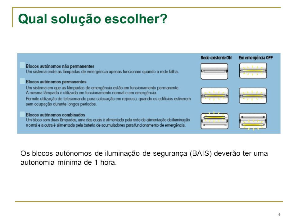 4 Qual solução escolher? Os blocos autónomos de iluminação de segurança (BAIS) deverão ter uma autonomia mínima de 1 hora.