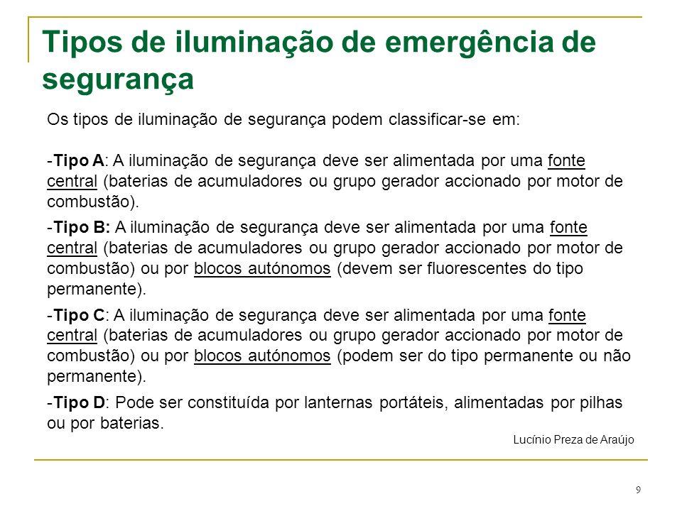 9 Tipos de iluminação de emergência de segurança Os tipos de iluminação de segurança podem classificar-se em: -Tipo A: A iluminação de segurança deve