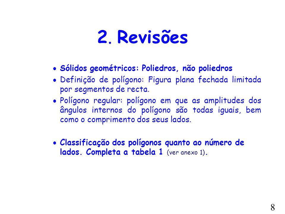 Tempos lectivos destinados ao tema Ponto 1- 20,5 Ponto 3-4-50,5 Ponto 6-81 7