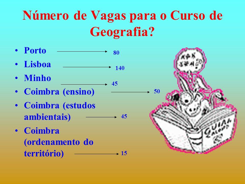 Quais Universidades para o Curso de Geografia e Variantes.