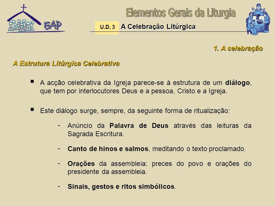 Significado Teológico da Estrutura Litúrgica Celebrativa A Celebração Litúrgica U.D.