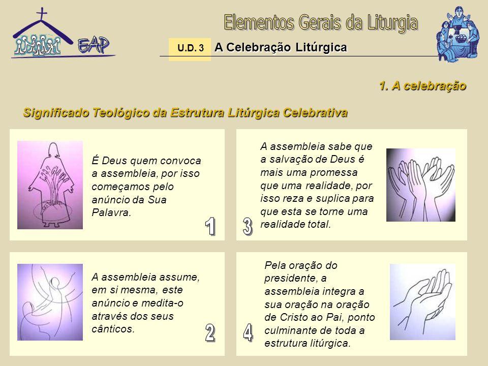 A Celebração Litúrgica U.D.3 A Celebração Litúrgica O Leitor Concluir a Leitura.
