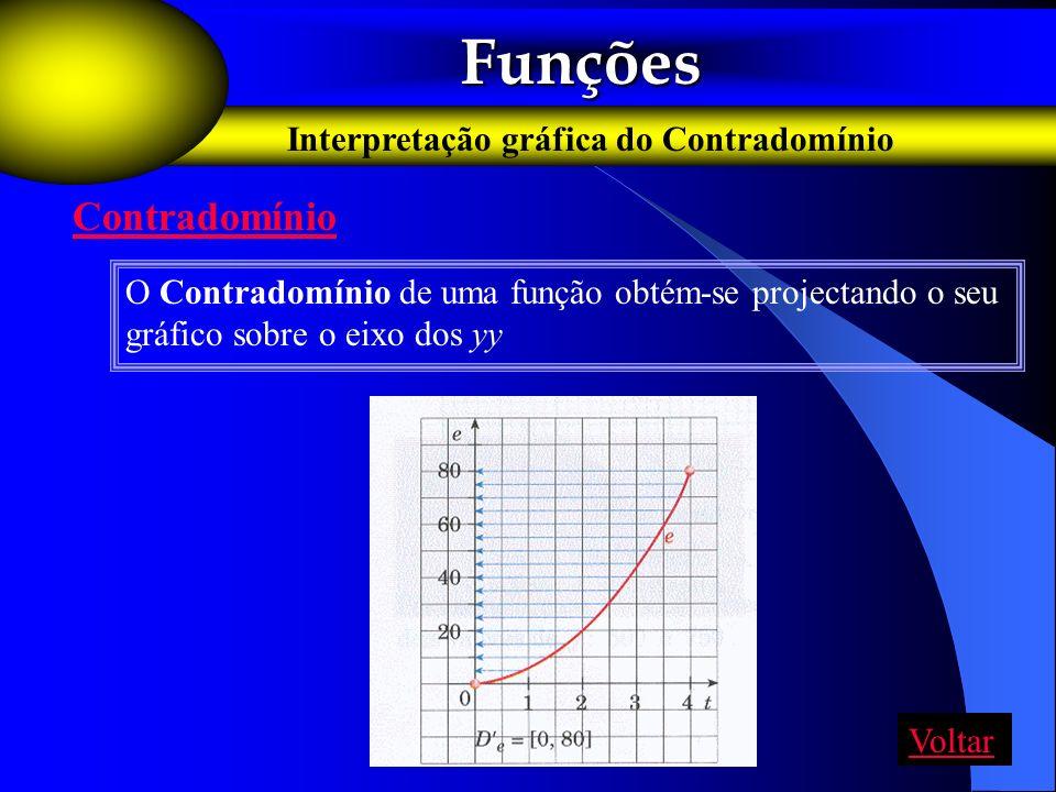 Funções Funções Interpretação gráfica do Contradomínio Contradomínio O Contradomínio de uma função obtém-se projectando o seu gráfico sobre o eixo dos
