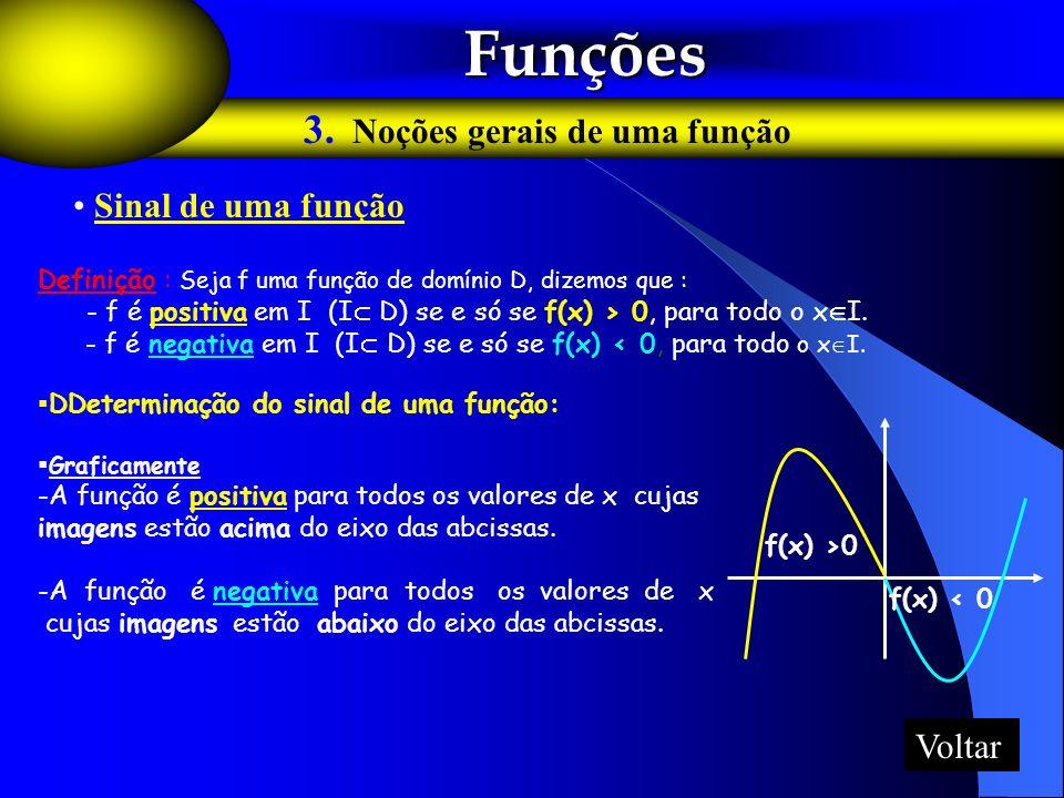 Funções Funções 3. Noções gerais de uma função Definição : Seja f uma função de domínio D, dizemos que : - f é positiva em I (I D) se e só se f(x) > 0