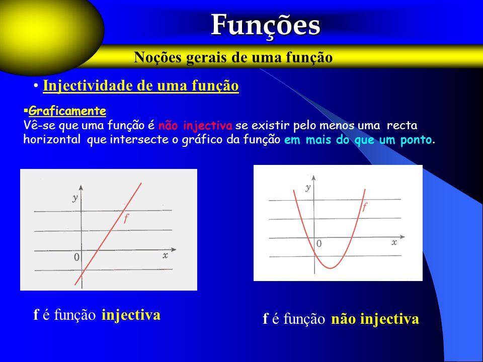 Funções Funções Noções gerais de uma função Graficamente Vê-se que uma função é não injectiva se existir pelo menos uma recta horizontal que intersect
