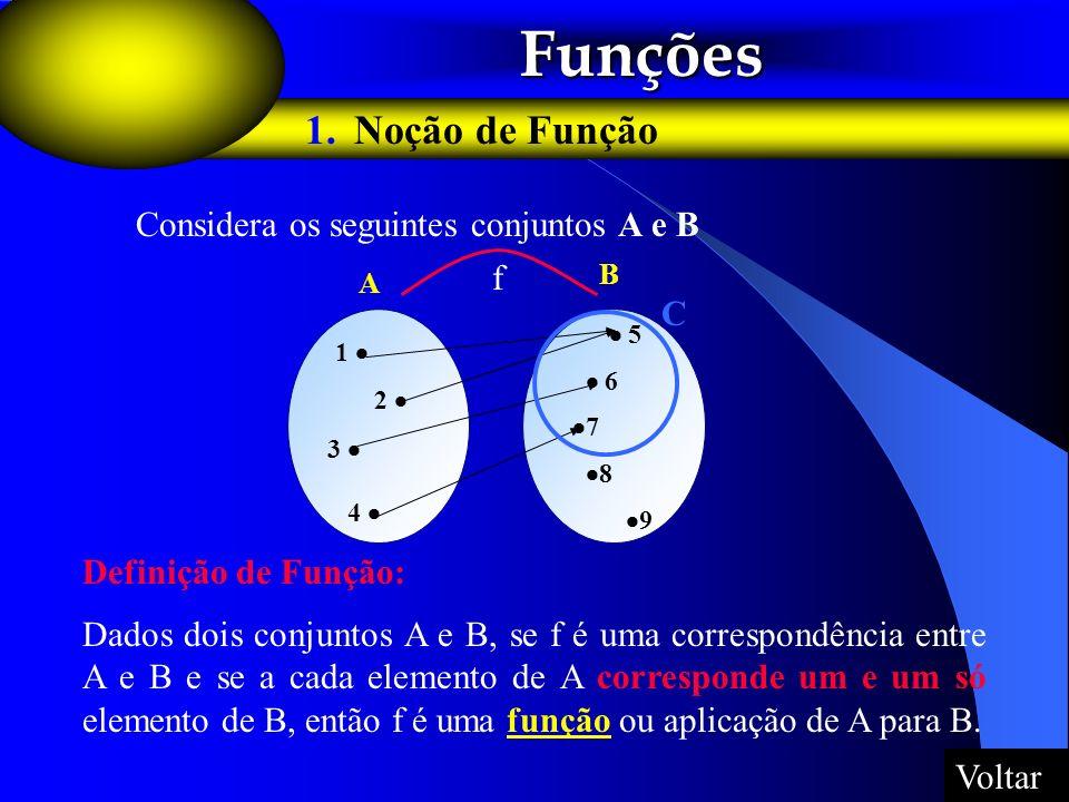 Funções Funções 1. Noção de Função Considera os seguintes conjuntos A e B 1 2 3 4 5 6 7 8 9 A B f Definição de Função: Dados dois conjuntos A e B, se