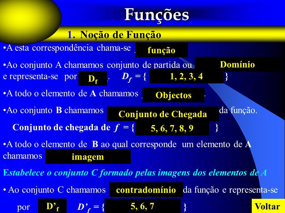 Funções Funções 1. Noção de Função A esta correspondência chama-se _________. Ao conjunto A chamamos conjunto de partida ou _________________ e repres