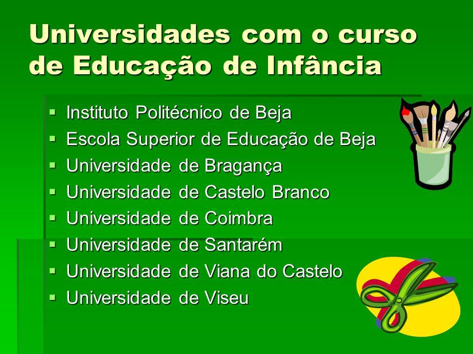 Universidades com o curso de Educação Infância Universidade da Madeira Universidade da Madeira Universidade de Aveiro Universidade de Aveiro Universid