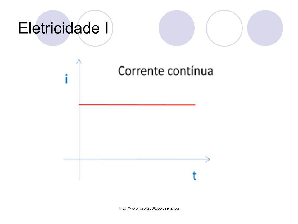 http://www.prof2000.pt/users/lpa Eletricidade I
