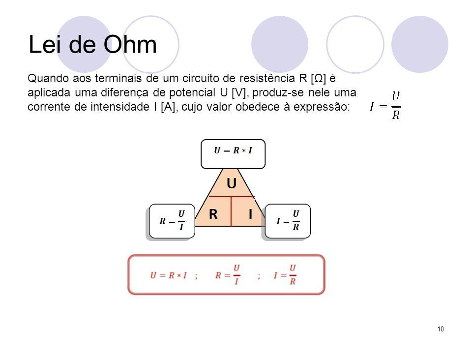 10 Lei de Ohm Quando aos terminais de um circuito de resistência R [Ω] é aplicada uma diferença de potencial U [V], produz-se nele uma corrente de int