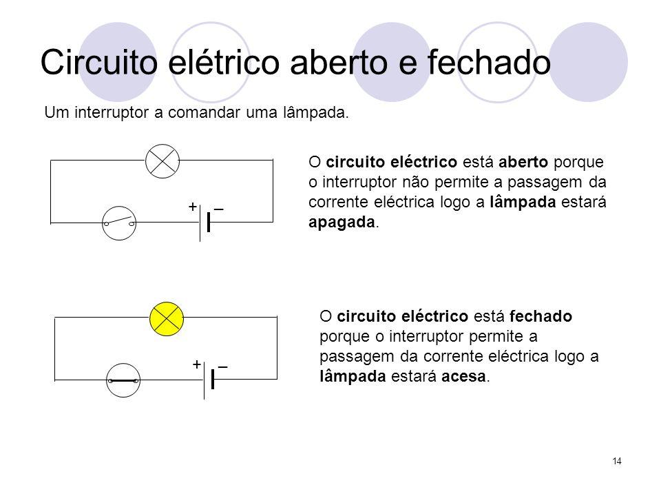 14 Circuito elétrico aberto e fechado + _ O circuito eléctrico está aberto porque o interruptor não permite a passagem da corrente eléctrica logo a lâ