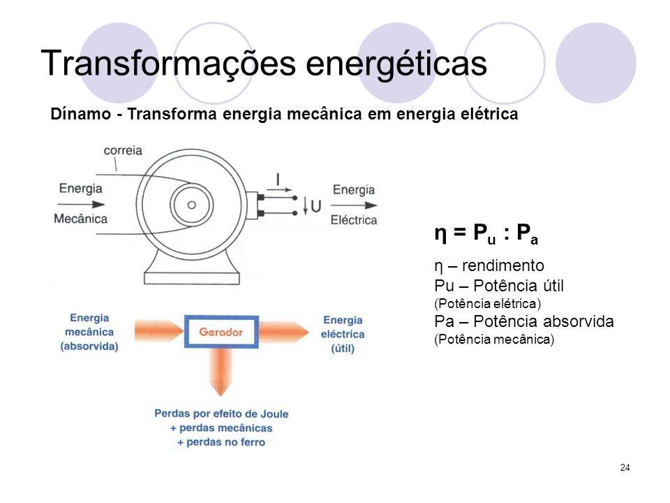 24 Transformações energéticas Dínamo - Transforma energia mecânica em energia elétrica η = P u : P a η – rendimento Pu – Potência útil (Potência elétr