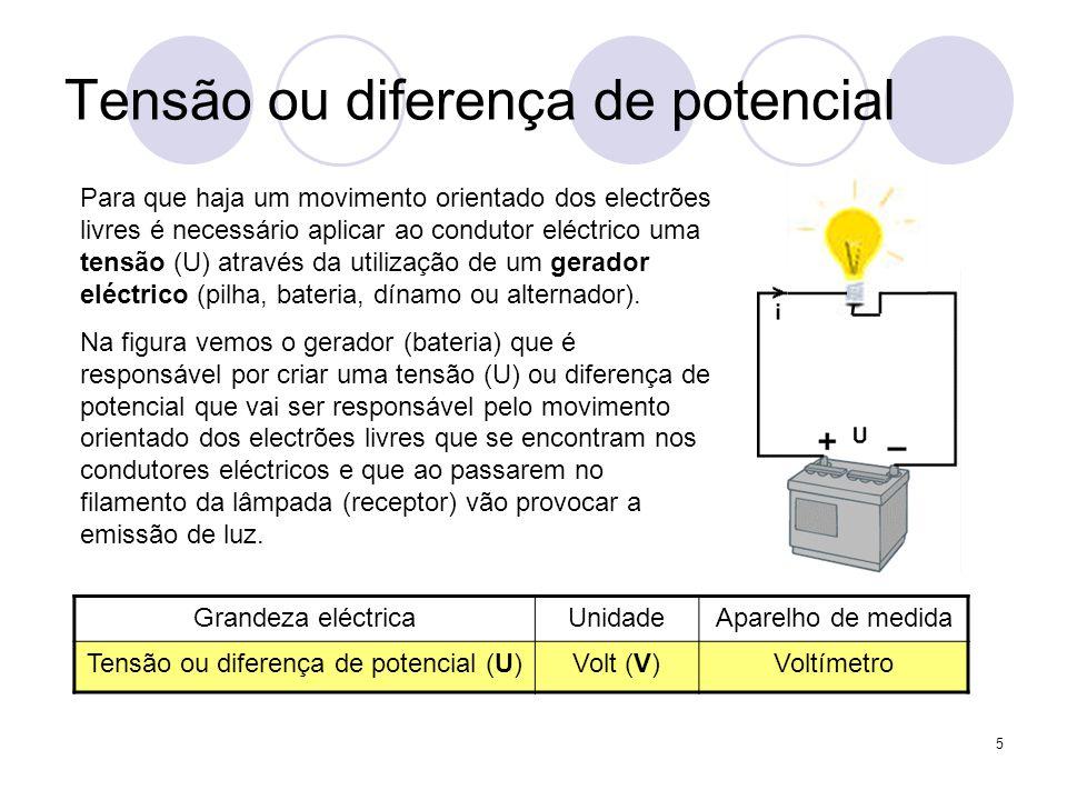 5 Tensão ou diferença de potencial Grandeza eléctricaUnidadeAparelho de medida Tensão ou diferença de potencial (U)Volt (V)Voltímetro Para que haja um