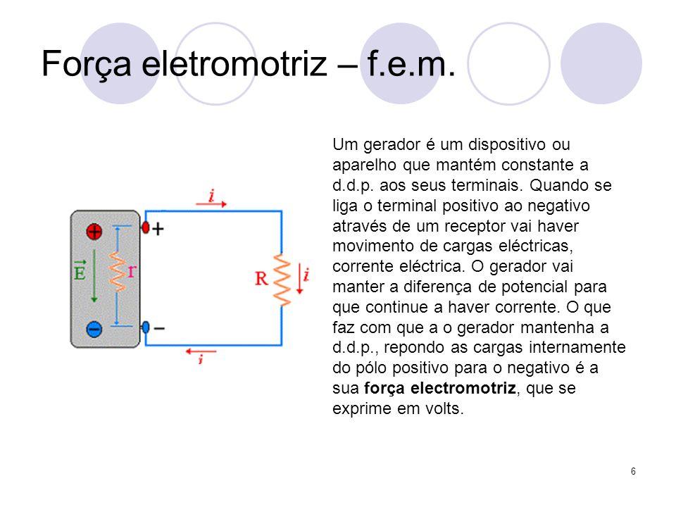 6 Força eletromotriz – f.e.m. Um gerador é um dispositivo ou aparelho que mantém constante a d.d.p. aos seus terminais. Quando se liga o terminal posi
