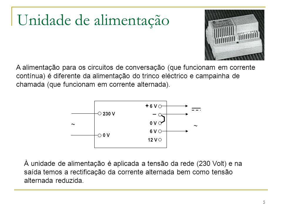 6 Trinco eléctrico A abertura de portas de entrada de prédios pode ser efectuada à distância através de um trinco eléctrico.