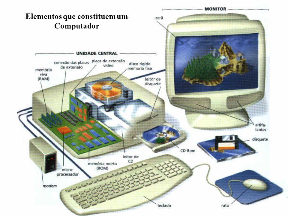 Exemplos1 Hardware - memória - disco duro - leitor de disquetes - cdrom -...