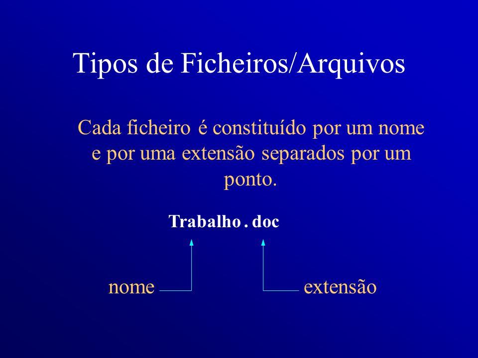 Tipos de Ficheiros/Arquivos Cada ficheiro é constituído por um nome e por uma extensão separados por um ponto. Trabalho.doc nomeextensão