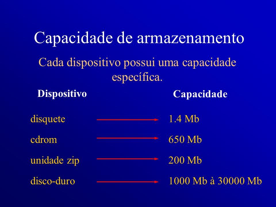 Cada dispositivo possui uma capacidade específica. Dispositivo Capacidade disquete1.4 Mb cdrom650 Mb disco-duro1000 Mb à 30000 Mb unidade zip200 Mb Ca