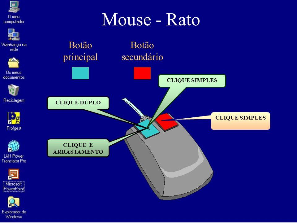 Mouse - Rato Botão principal Botão secundário CLIQUE DUPLO CLIQUE E ARRASTAMENTO CLIQUE SIMPLES