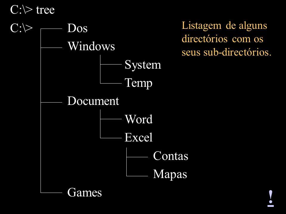 C:\>Dos Windows System Temp Document Word Excel Contas Mapas Games Listagem de alguns directórios com os seus sub-directórios. !