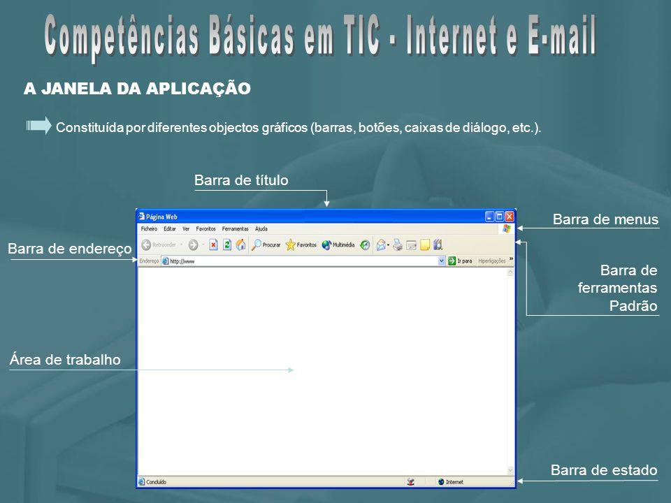 Área de trabalho Barra de estado Barra de endereço Barra de ferramentas Padrão Barra de menus Barra de título Constituída por diferentes objectos gráficos (barras, botões, caixas de diálogo, etc.).