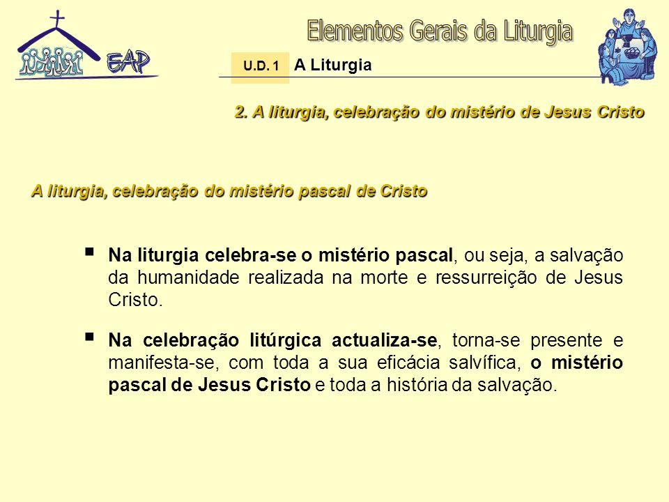 2. A liturgia, celebração do mistério de Jesus Cristo Na liturgia celebra-se o mistério pascal, ou seja, a salvação da humanidade realizada na morte e