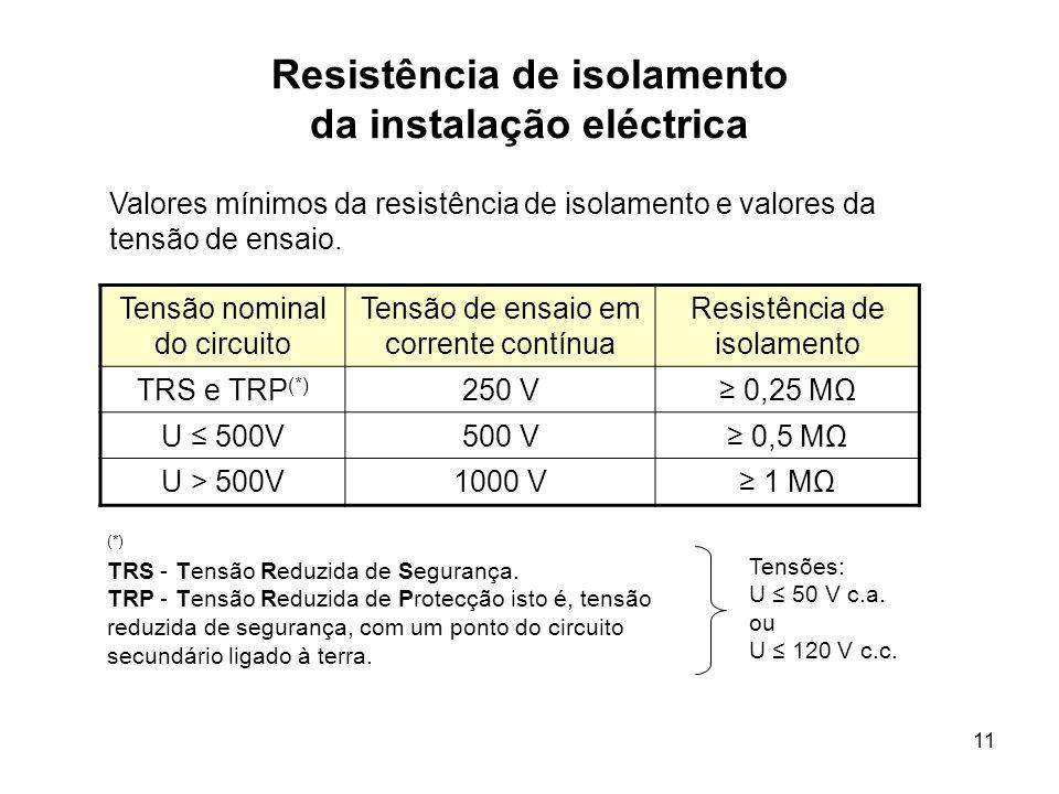 11 Resistência de isolamento da instalação eléctrica Tensão nominal do circuito Tensão de ensaio em corrente contínua Resistência de isolamento TRS e TRP (*) 250 V 0,25 MΩ U 500V500 V 0,5 MΩ U > 500V1000 V 1 MΩ Valores mínimos da resistência de isolamento e valores da tensão de ensaio.