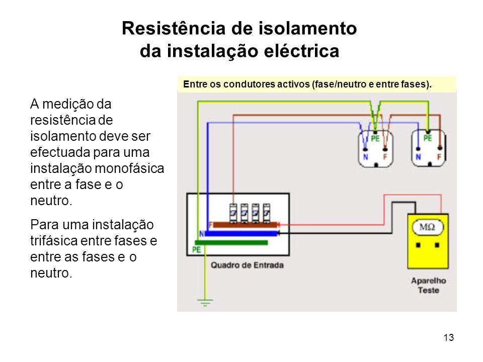 13 Resistência de isolamento da instalação eléctrica Entre os condutores activos (fase/neutro e entre fases).