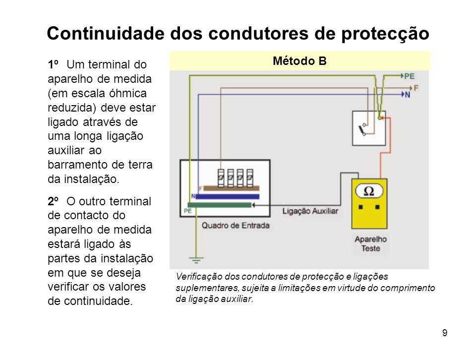 9 Continuidade dos condutores de protecção 1ºUm terminal do aparelho de medida (em escala óhmica reduzida) deve estar ligado através de uma longa ligação auxiliar ao barramento de terra da instalação.