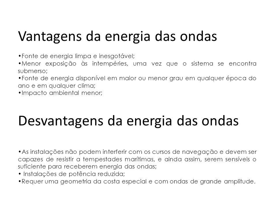 Vantagens da energia das ondas Fonte de energia limpa e inesgotável; Menor exposição às intempéries, uma vez que o sistema se encontra submerso; Fonte