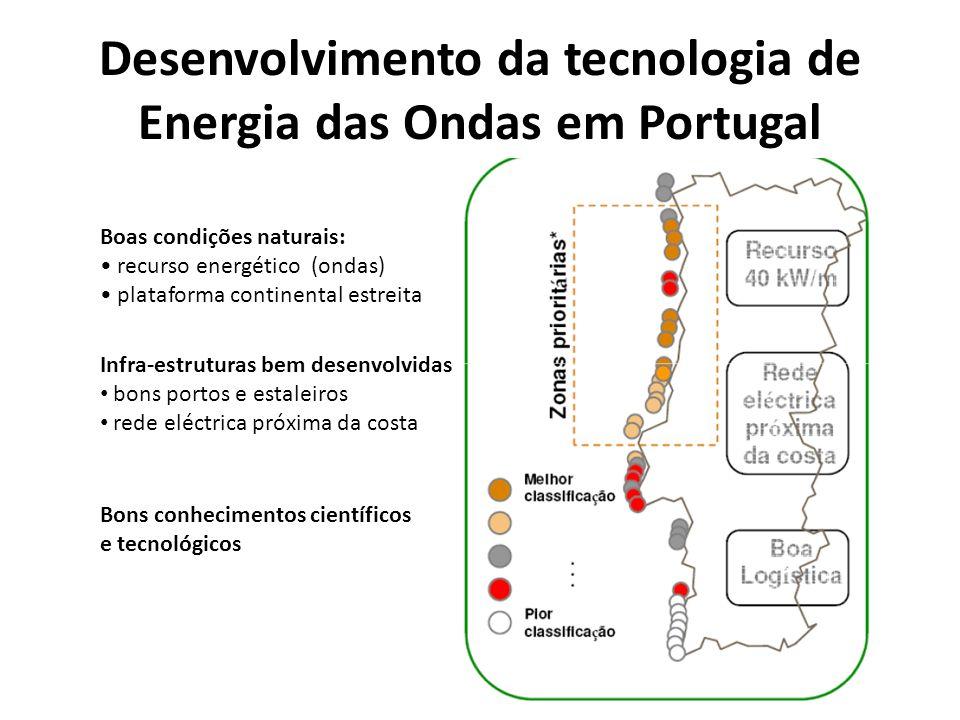 Desenvolvimento da tecnologia de Energia das Ondas em Portugal Boas condições naturais: recurso energético (ondas) plataforma continental estreita Inf