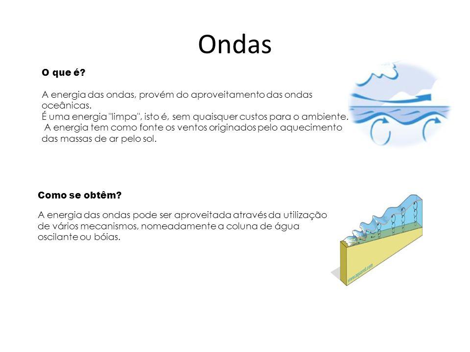 Classificação das tecnologias dispositivos costeiros dispositivos próximos da costa (near-shore) dispositivos afastados da costa (offshore) Coluna de água oscilante Pico Archimedes Wave Swing OPREYS PelamisWave Dragon