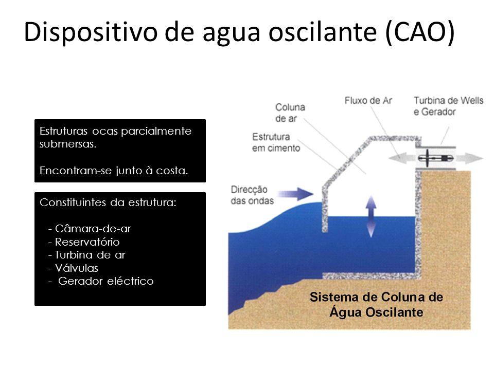 Estruturas ocas parcialmente submersas. Encontram-se junto à costa. Dispositivo de agua oscilante (CAO) Constituintes da estrutura: - Câmara-de-ar - R