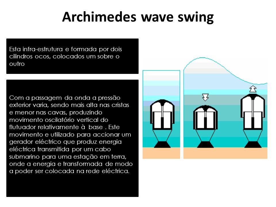 Desenvolvimento da tecnologia de Energia das Ondas em Portugal Boas condições naturais: recurso energético (ondas) plataforma continental estreita Infra-estruturas bem desenvolvidas bons portos e estaleiros rede eléctrica próxima da costa Bons conhecimentos científicos e tecnológicos