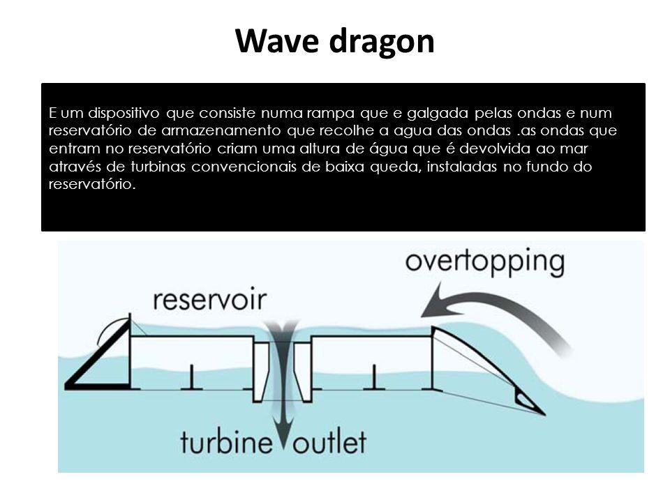 Wave dragon E um dispositivo que consiste numa rampa que e galgada pelas ondas e num reservatório de armazenamento que recolhe a agua das ondas.as ond