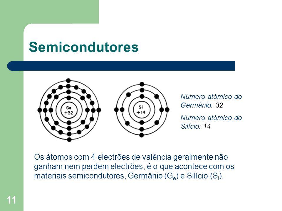 11 Semicondutores Os átomos com 4 electrões de valência geralmente não ganham nem perdem electrões, é o que acontece com os materiais semicondutores,