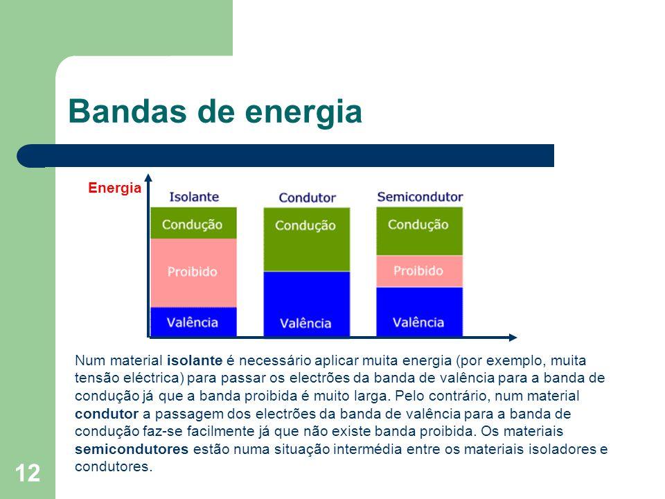 12 Bandas de energia Energia Num material isolante é necessário aplicar muita energia (por exemplo, muita tensão eléctrica) para passar os electrões d