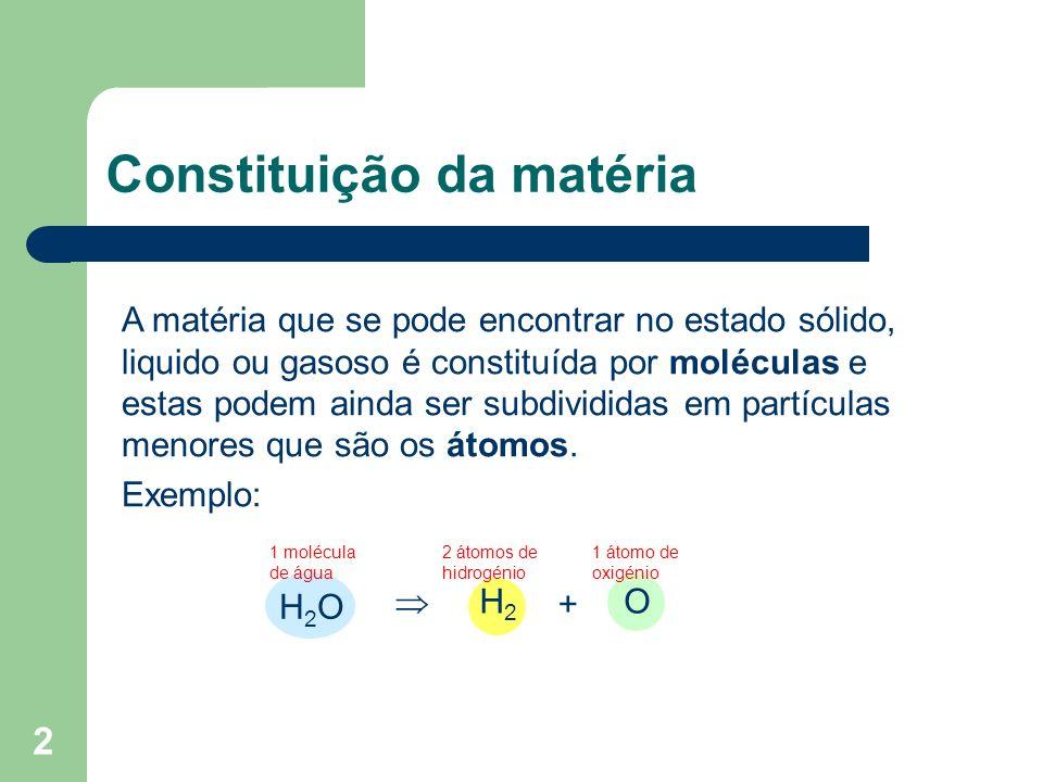 2 Constituição da matéria A matéria que se pode encontrar no estado sólido, liquido ou gasoso é constituída por moléculas e estas podem ainda ser subd