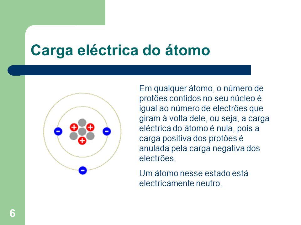 6 Carga eléctrica do átomo Em qualquer átomo, o número de protões contidos no seu núcleo é igual ao número de electrões que giram à volta dele, ou sej