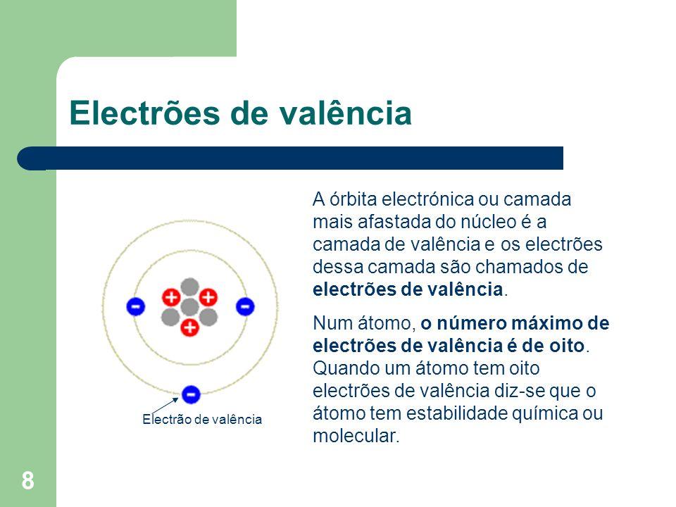 8 Electrões de valência Electrão de valência A órbita electrónica ou camada mais afastada do núcleo é a camada de valência e os electrões dessa camada