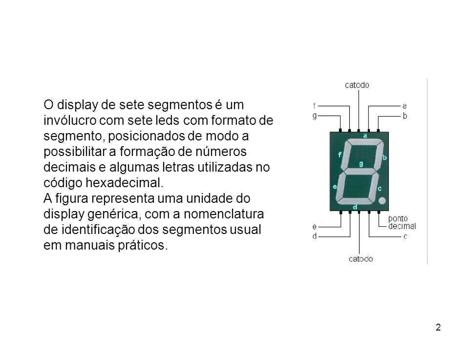 3 Cátodo comumÂnodo comum O display pode ser do tipo ânodo comum, ou seja os terminais ânodo de todos os segmentos estão interligados internamente e para o display funcionar, este terminal comum deverá ser ligado em Vcc, enquanto que o segmento para ligar precisa de estar ligados no GND.