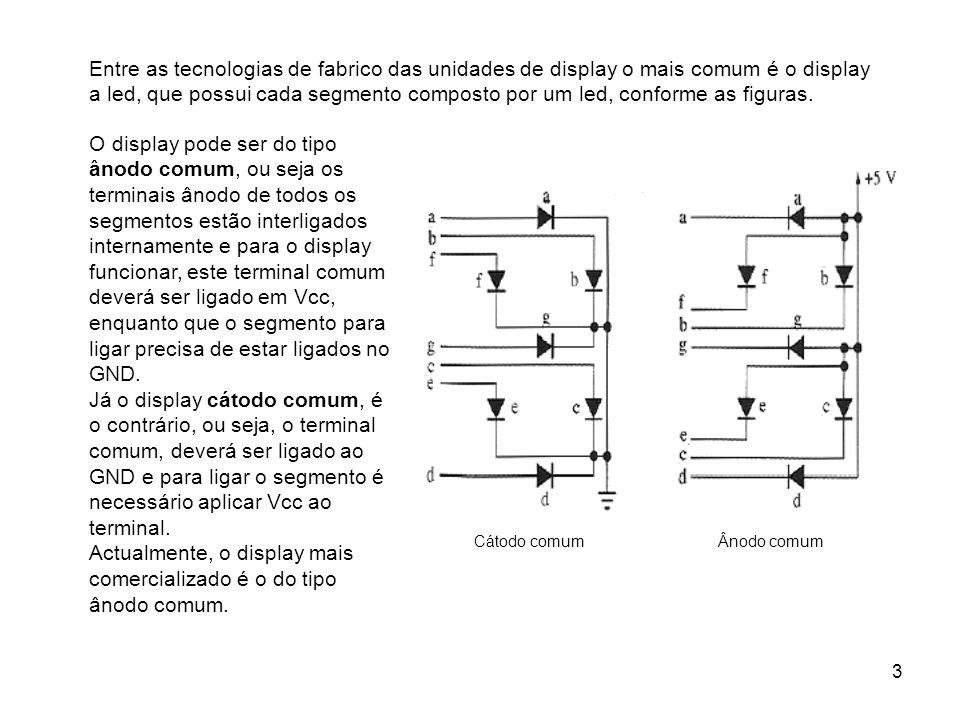 3 Cátodo comumÂnodo comum O display pode ser do tipo ânodo comum, ou seja os terminais ânodo de todos os segmentos estão interligados internamente e p