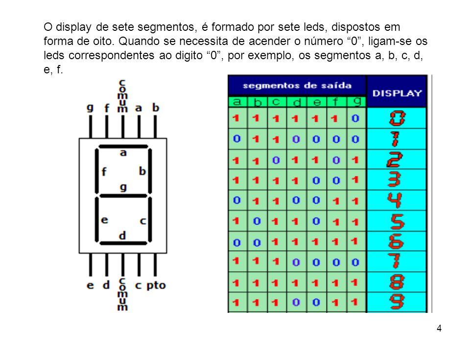 4 O display de sete segmentos, é formado por sete leds, dispostos em forma de oito. Quando se necessita de acender o número 0, ligam-se os leds corres
