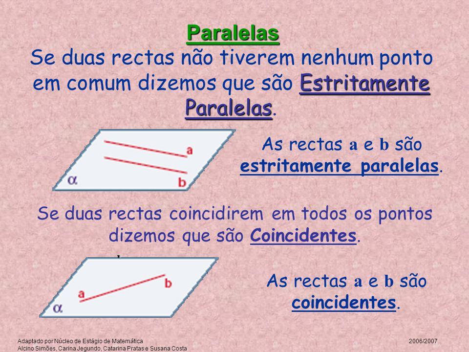 Estritamente Paralelas Se duas rectas não tiverem nenhum ponto em comum dizemos que são Estritamente Paralelas. As rectas a e b são estritamente paral