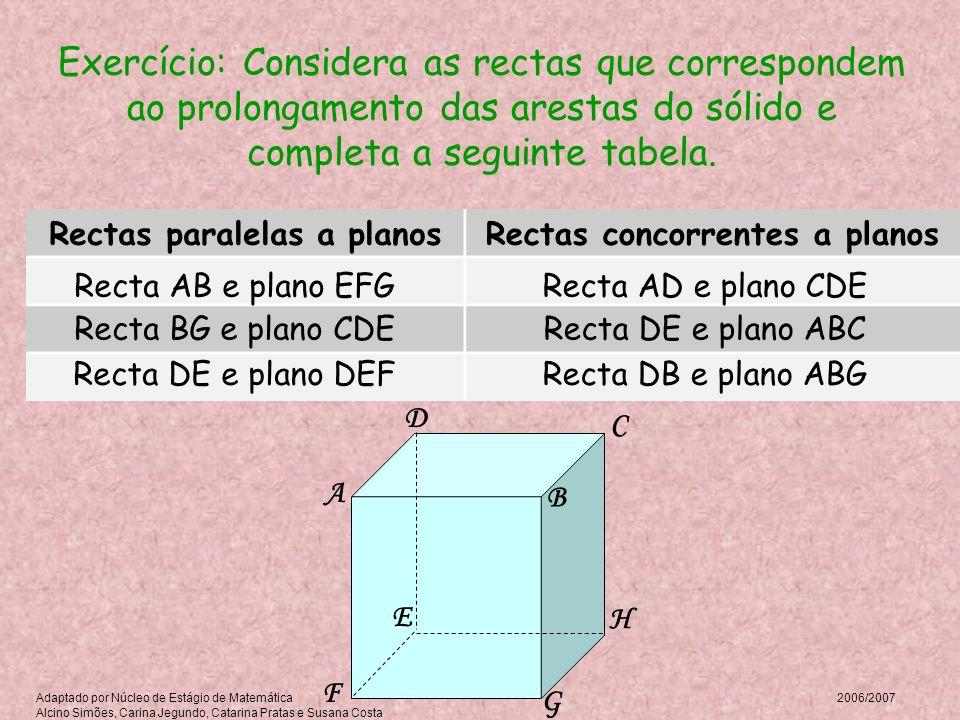 A B C D E F G H Exercício: Considera as rectas que correspondem ao prolongamento das arestas do sólido e completa a seguinte tabela. Rectas paralelas