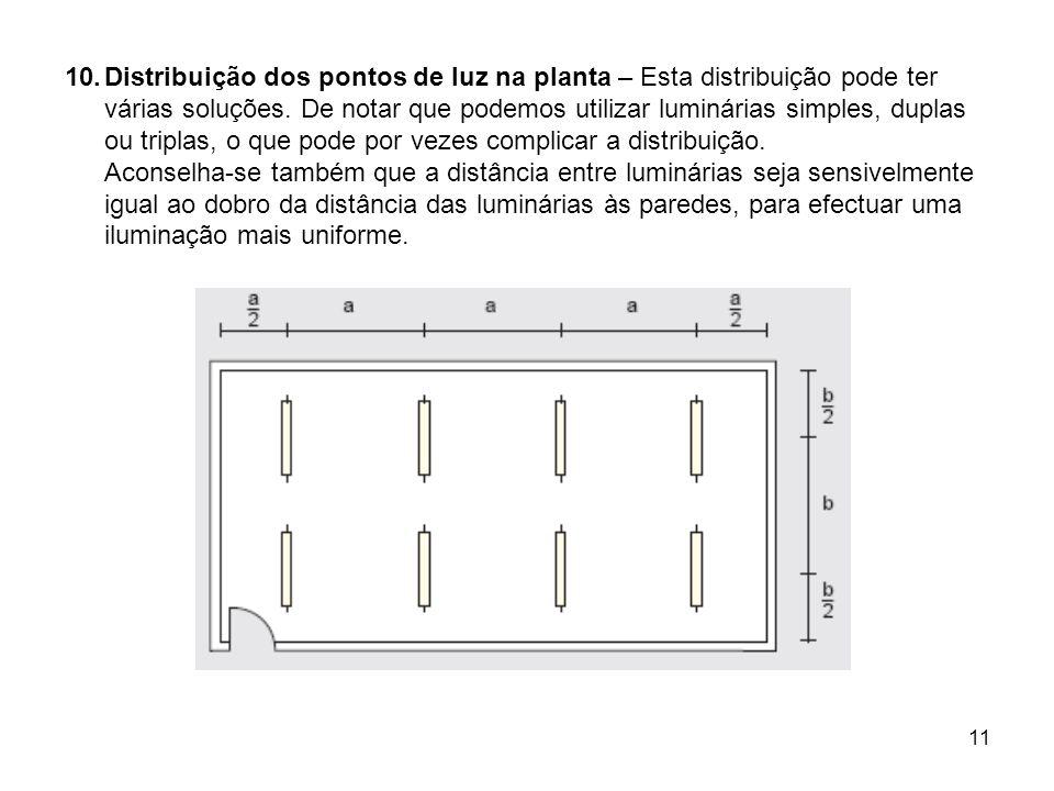 11 10.Distribuição dos pontos de luz na planta – Esta distribuição pode ter várias soluções. De notar que podemos utilizar luminárias simples, duplas