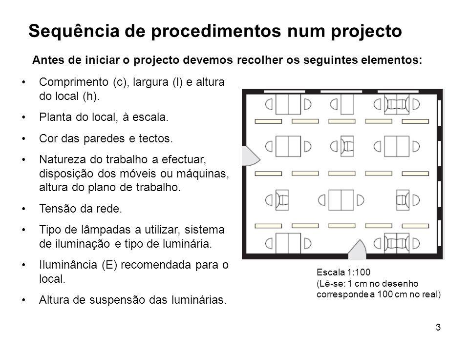 3 Sequência de procedimentos num projecto Comprimento (c), largura (l) e altura do local (h). Planta do local, à escala. Cor das paredes e tectos. Nat