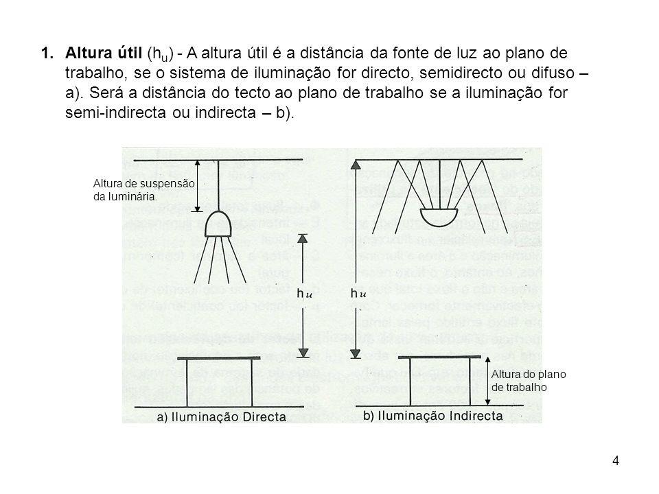 4 1.Altura útil (h u ) - A altura útil é a distância da fonte de luz ao plano de trabalho, se o sistema de iluminação for directo, semidirecto ou difu