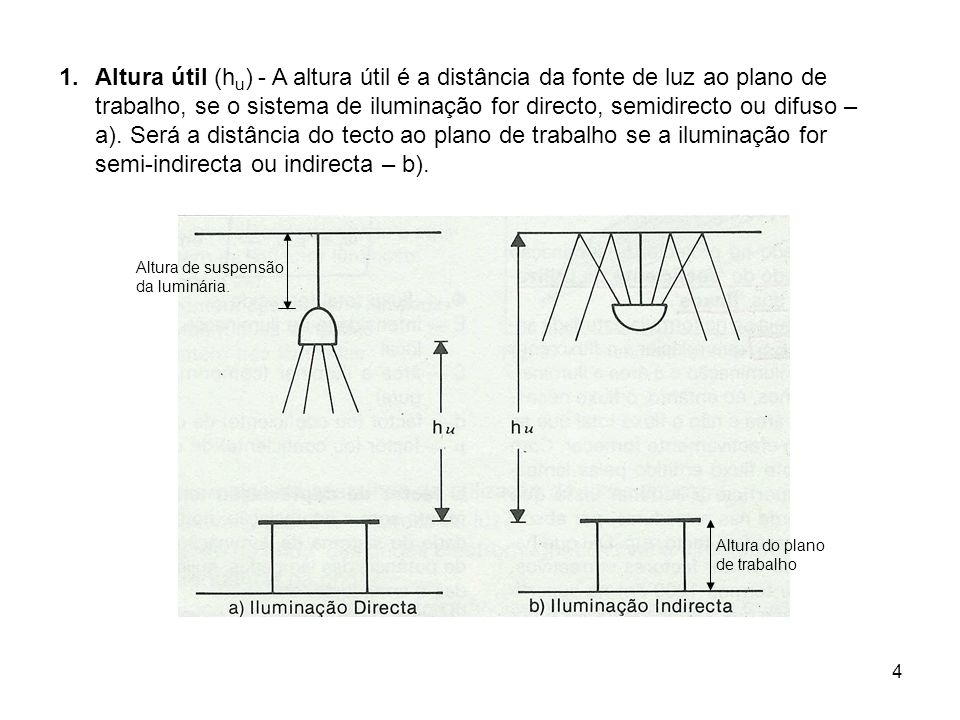 5 2.Coeficiente de reflexão de tecto e paredes.